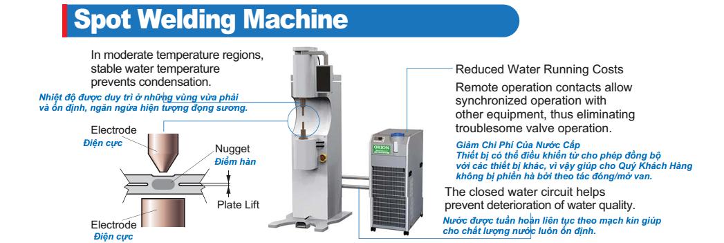 lợi ích khi sử dụng máy làm lạnh nước orion
