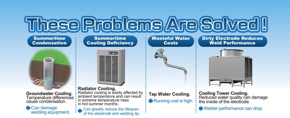 giảm chi phí khi sử dụng máy làm lạnh nước ORION