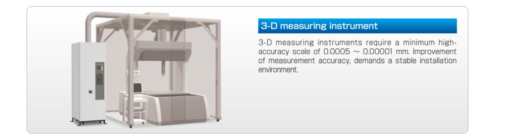 3-d measuring instrument