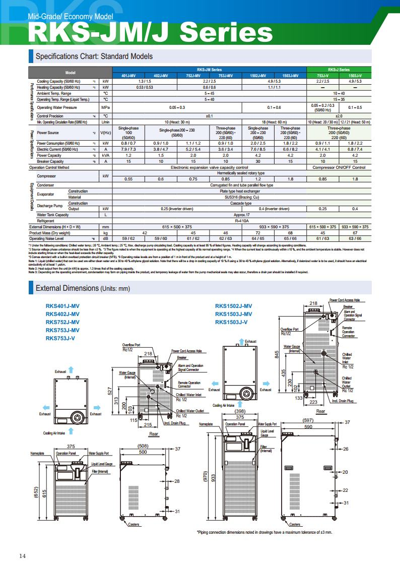 Thông số kỹ thuật máy làm lạnh nước ORION dòng RKS-JM/J