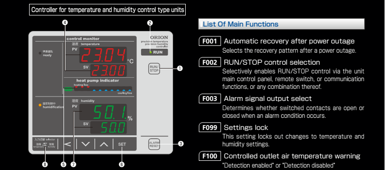 temperature and humidity control type units
