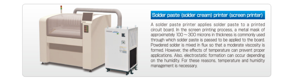 solder paster- solder scream printer