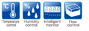 pap temp and humidity