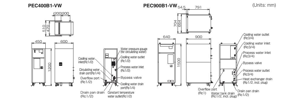 kích thước của máy làm lạnh nước chính xác orion