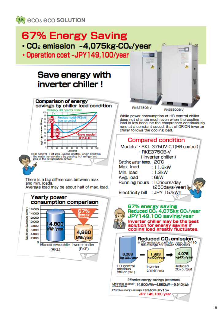 Middle Inverter Chiller ORION Eco solutionpng_Page1